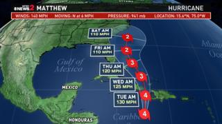 Image result for Hurricane Matthew  header
